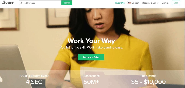 amazon proofreading jobs on Fiverr